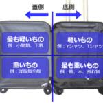 スーツケースの詰め方・入れ方は『4分割の法則』!