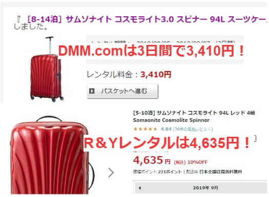 R&YレンタルとDMM.comの価格の違い
