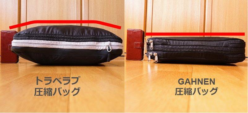 圧縮バッグの圧縮力比較