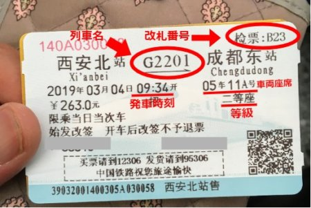切符の確認方法