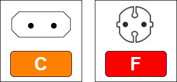 キルギスのコンセントはCタイプとFタイプ